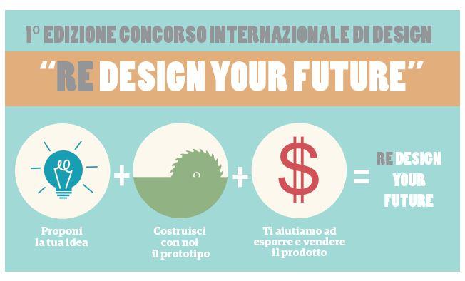 Concorso Design Your Cat : Quot svela il tuo piano concorso di design redesign your